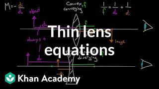 Thin lens equation and problem solving | Geometric optics | Physics | Khan Academy