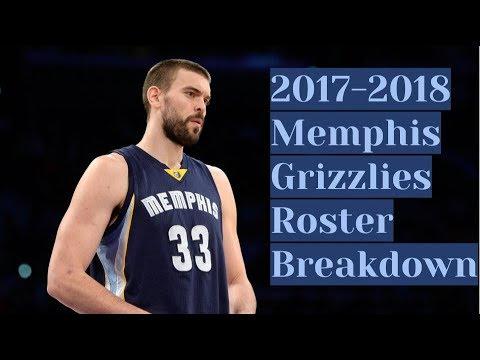 2017-2018 Memphis Grizzlies Roster Breakdown: NBA 2k18 Rosters
