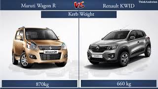 Maruti Wagon R vs Renault KWID Comparison