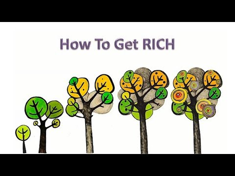 Wealth Management Lecture #1