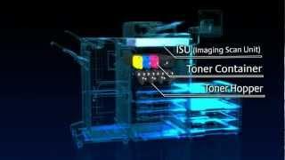 Inside a Kyocera copier