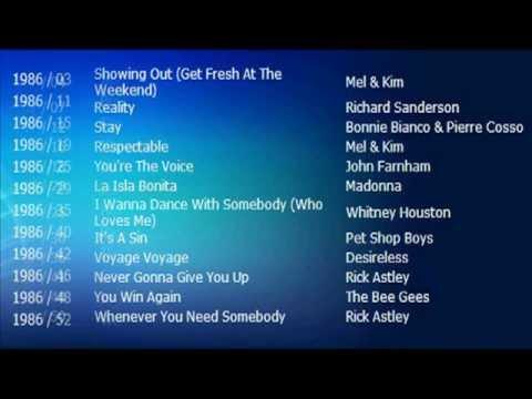 nummer 1 singles deutschland