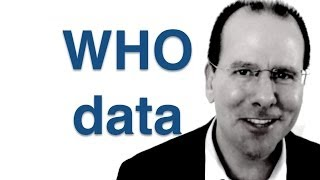 World Health Organization data - using a pivot table to make sense of it