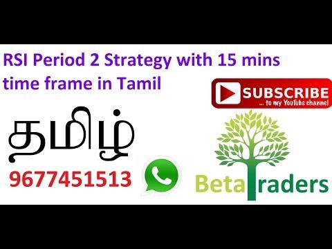 2 period rsi pullback trading strategy  RSI(2) [ChartSchool