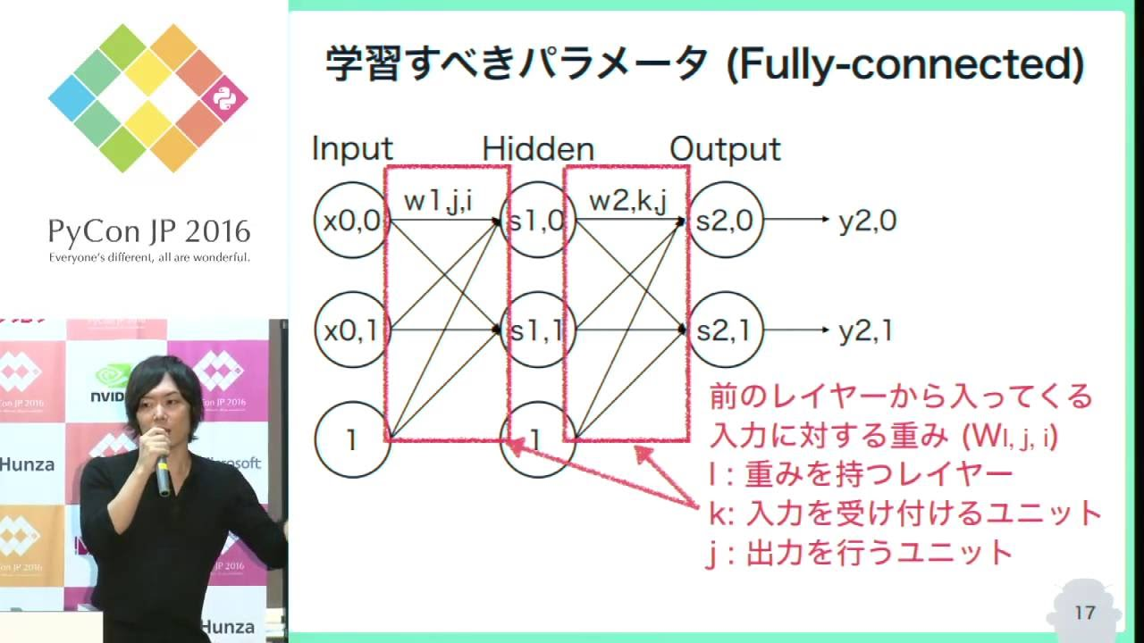 Image from 数学的基礎から学ぶ Deep Learning