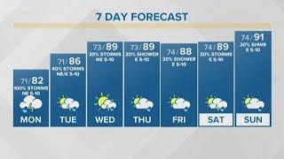 First Alert Forecast: Heavy rain serving San Antonio well