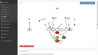 5 New Plays In Youth Power I Formation