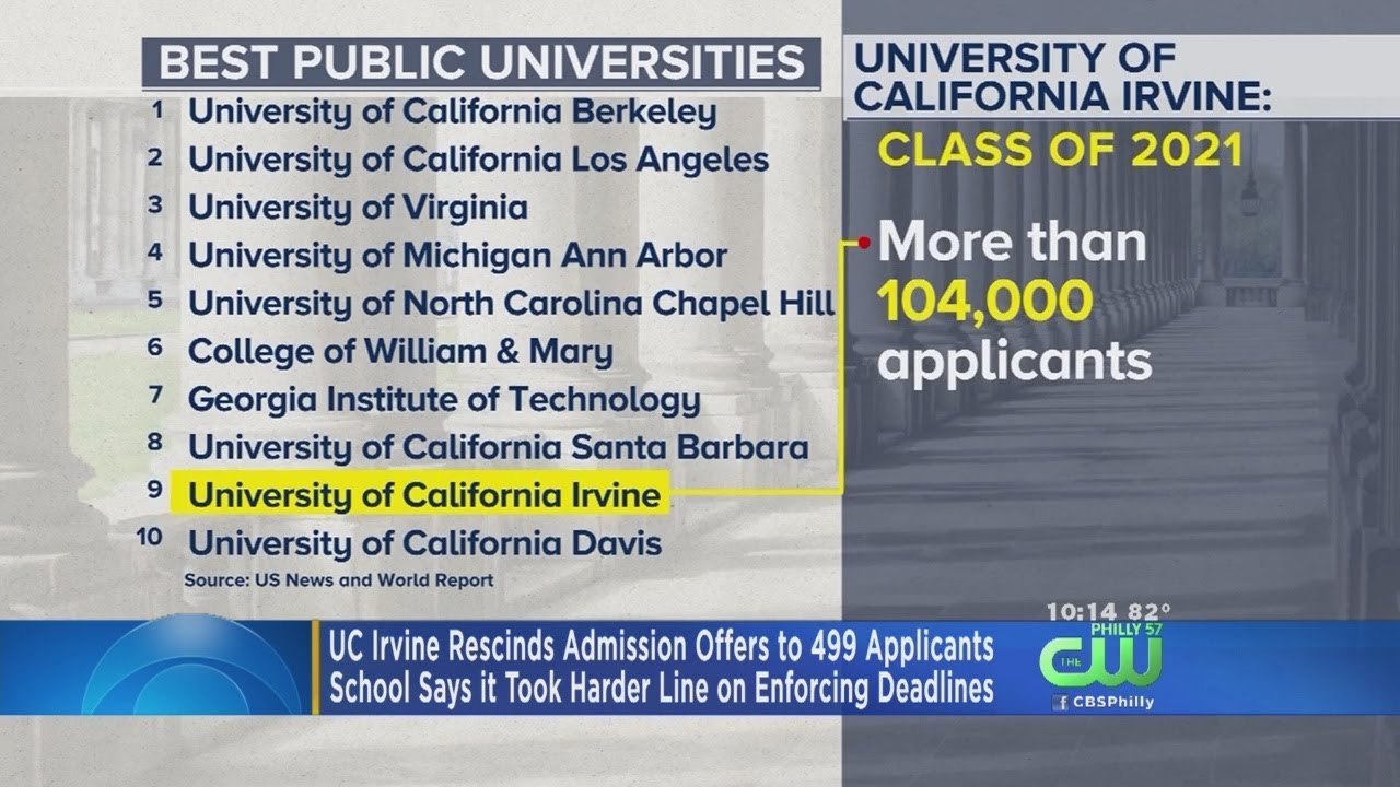 uc irvine admission essay The university of california at irvine, along with all the other uc schools, does not use letters of recommendation as part of the application process also, admission interviews are not offered by the university.