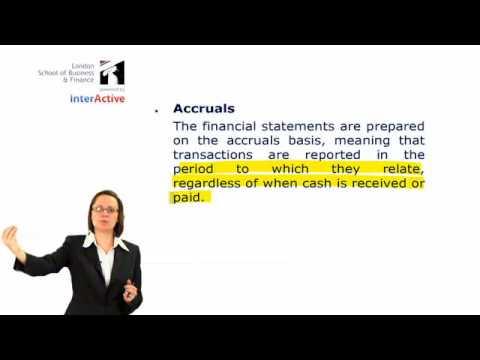 1 6 Underlying assumptions