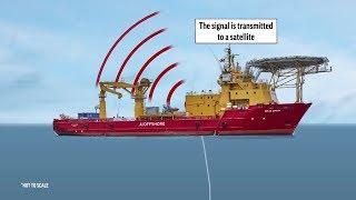 Explaining the Nekton Indian Ocean Mission