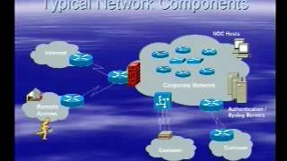 Tutorial: Implementing a Secure Network Infrastructure