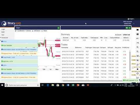 Bot Binary.com 98% acerto!