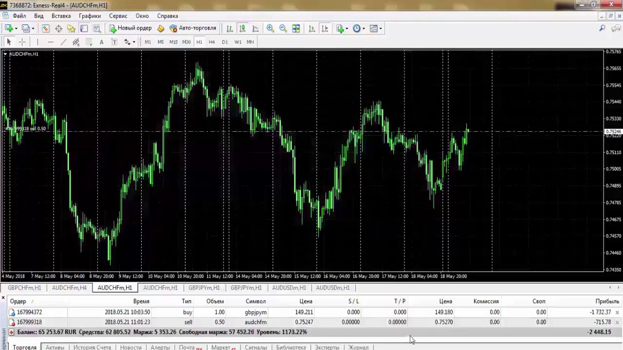 Торговля без риска на форекс программы для добычи криптовалюты