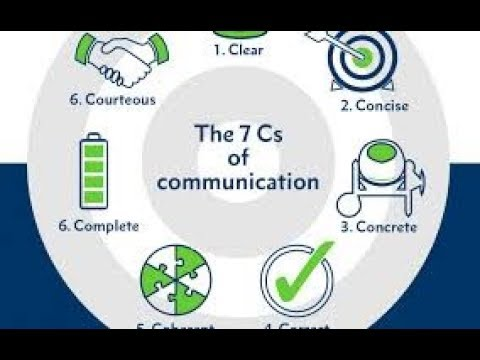 The 7 Cs of Communication
