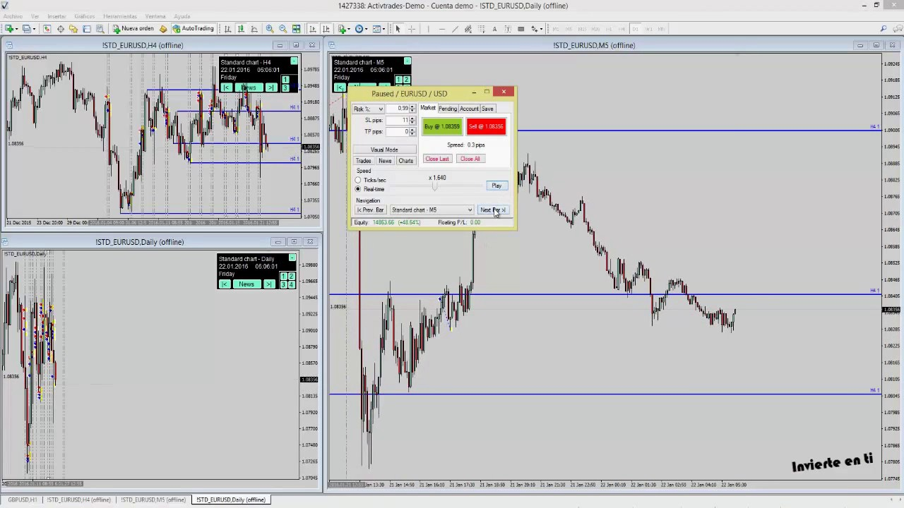 Forex software price