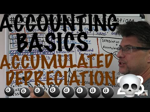 Accounting for Beginners #60 / Accumulated Depreciation / Contra Asset / Accounting Basics