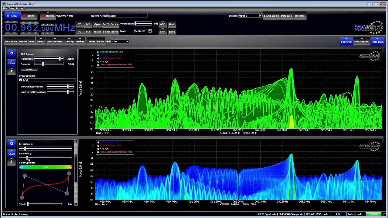 See RF spectrum details you have NEVER SEEN BEFORE with Aaronia RTSA Suite Software - YouTube
