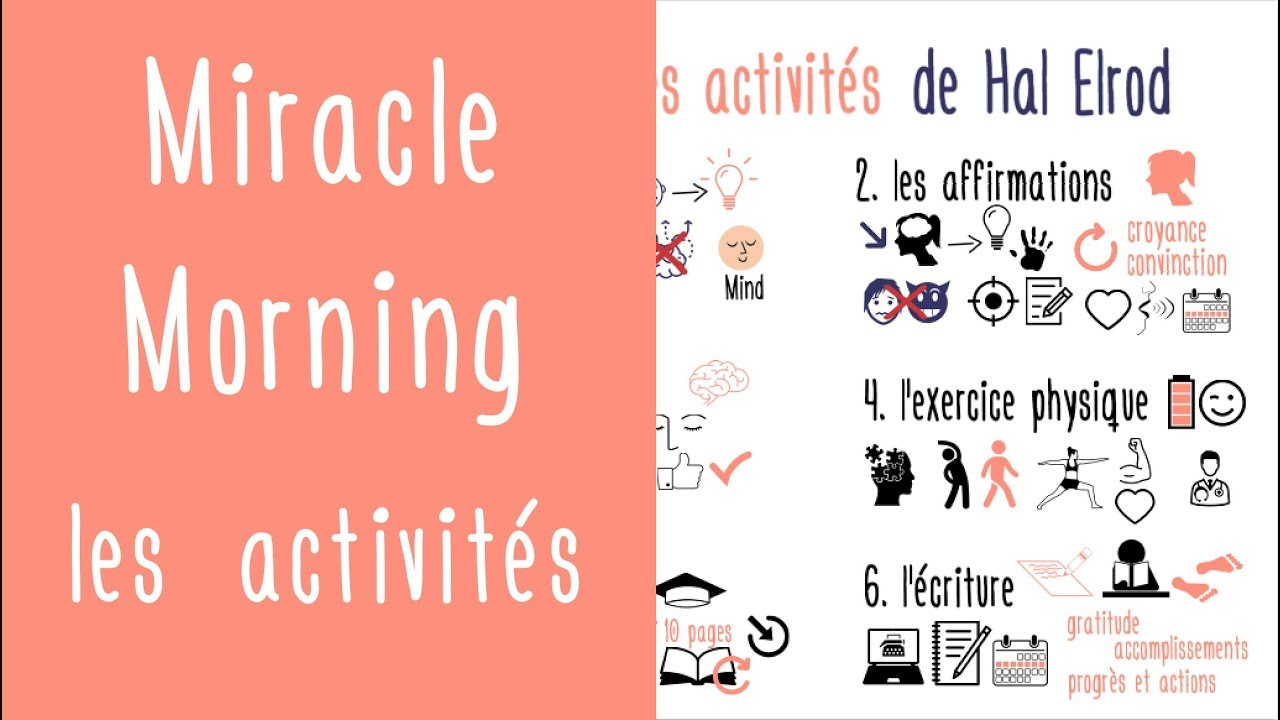 Miracle Morning Exercices Savers Et Kit De Demarrage De Hal Helrod