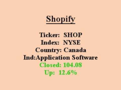 $SHOP will this stock make you $ Great Sales Q/Q closed in above avg vol 1 min video
