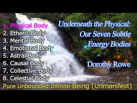 Underneath the Physical - Our Seven Subtle Energy Bodies