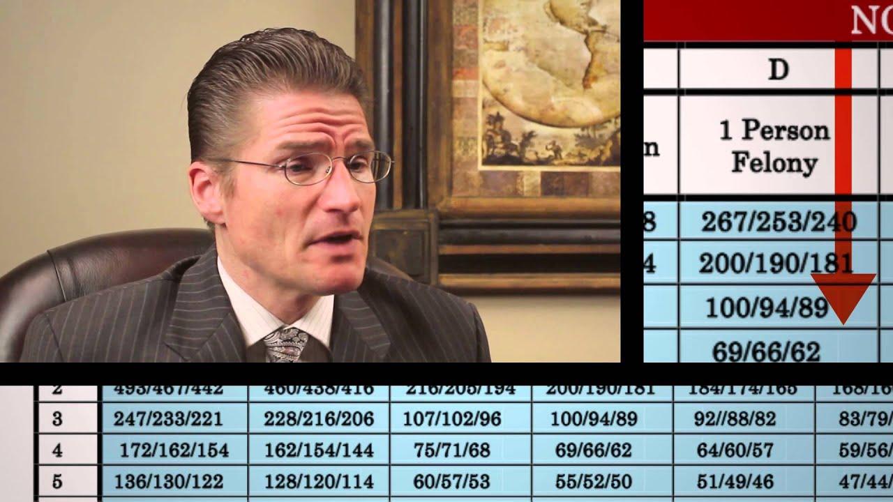 Lawyer Paul Cramm Explains the Kansas Sentencing Guidelines