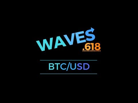 Bitcoin price technical analysis - 13th April 2018