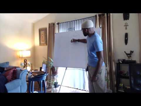 Sustianability & Consciousness Mechanics