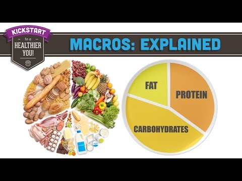Macros: Explained! Mind Over Munch Kickstart 2016