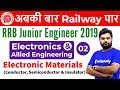 9:00 AM - RRB JE 2019 | Electronics Engg by Ratnesh Sir | Electronic Materials