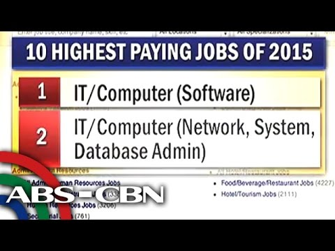The Philippines Highest Paying Jobs Youtube