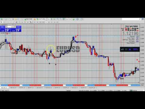 Eod binary options strategy