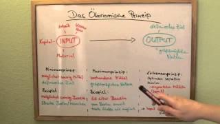 Ökonomische Prinzip - (Minimalprinzip, Maximalprinzip...) (Full)