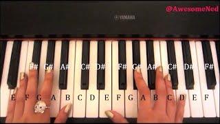 How to play Problem - Ariana Grande EASY PIANO tutorial ft Iggy Azalea Thumbnail