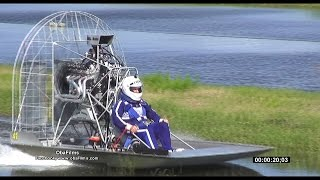 RYC Airboat Races