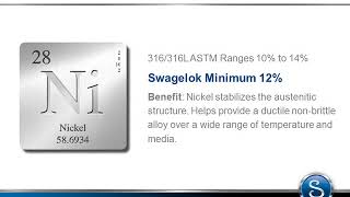 316-stainless-steel-material