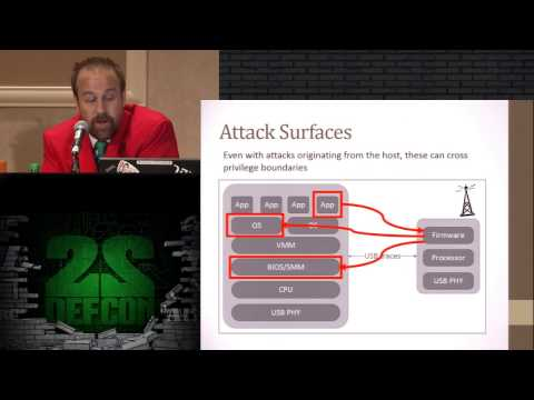 DEF CON 22 - Jesse Michael and Mickey Shkatov - USB for all!