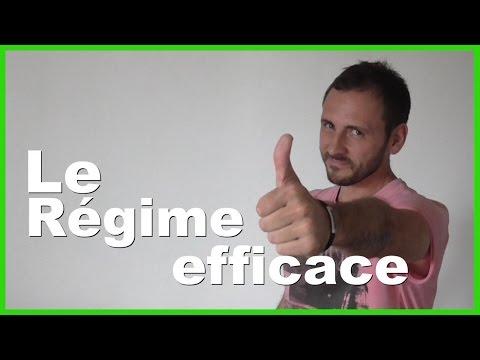Le Régime Minceur Efficace, Sain Et Scientifiquement Prouvé