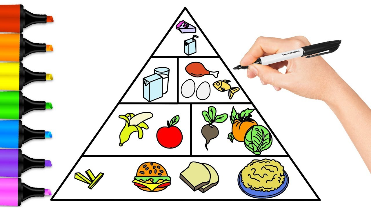 How to draw food pyramid food pyramid coloring page for kids educational videos for kids
