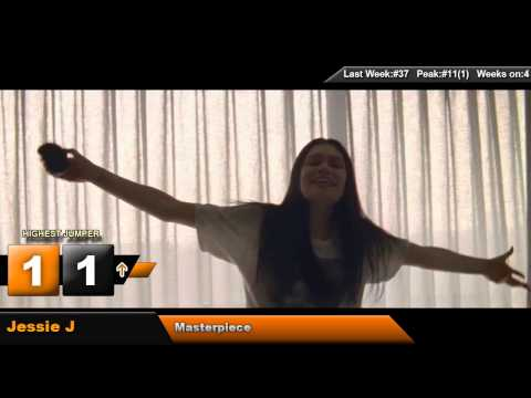 DreamChart Top 40 Songs January 2015