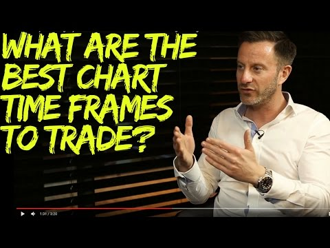 What is the Best Time Frame to Trade?  Longer TimeFrame Charts vs Shorter TimeFrame Charts
