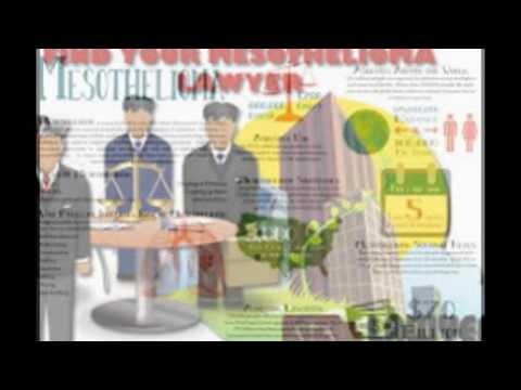 Mesothelioma Law Firm in india