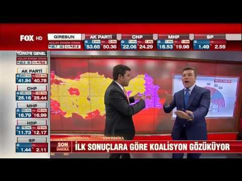 Fatih Portakal ve İsmail Küçükkaya İle Seçim 2015 FOX TV | 4. Kısım | 7 Haziran 2015 Pazar