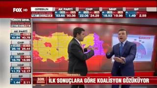 Fatih Portakal ve İsmail Küçükkaya İle Seçim 2015 FOX TV 4 Kısım 7 Haziran 2015 Pazar
