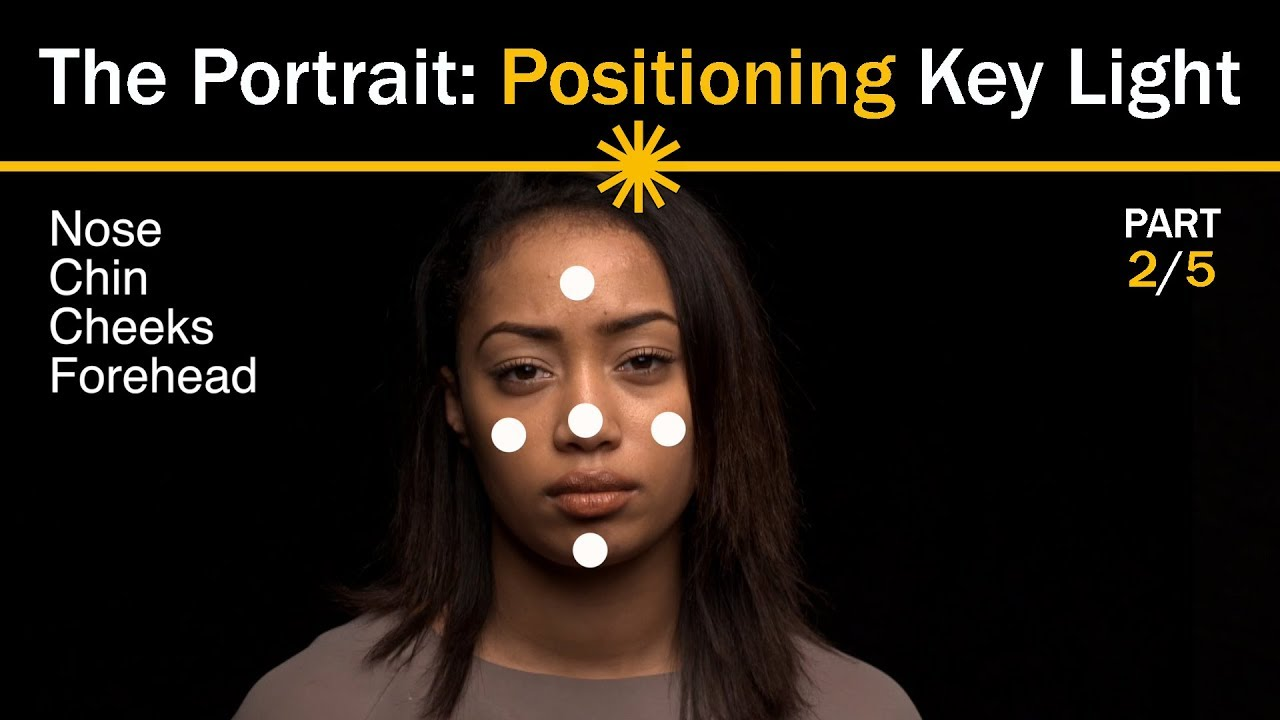 100% authentic aefed 1ef56 The Portrait: Positioning of the Key Light