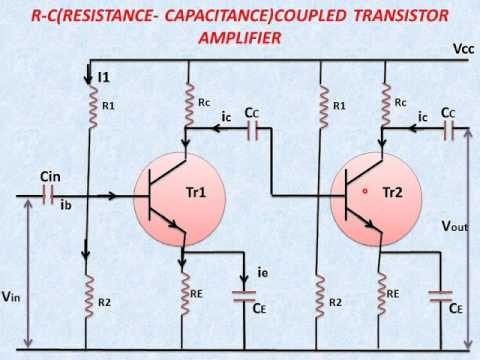 LEARN AND GROW !! R-C(RESISTANCE- CAPACITANCE)COUPLED TRANSISTOR AMPLIFIER !