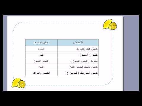 درس الحمض والقاعدة