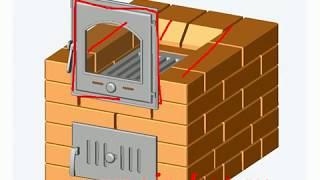 Компактная прямоточная отопительная печь
