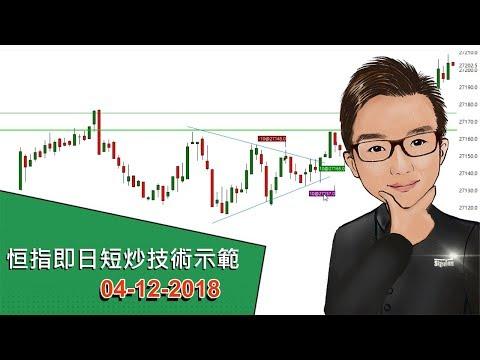 恒指即日短炒技術示範 04-12-2018 - SignalTom投資迷你大學
