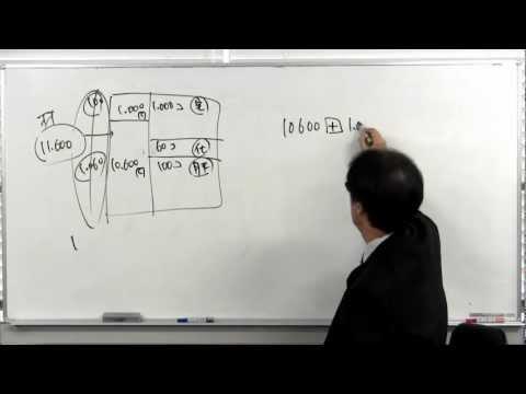 電卓活用講座 弥生カレッジCMC