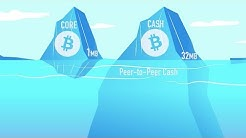 Bitcoin is BCH | Peer-to-Peer Electronic Cash
